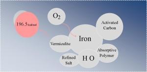Chemical Pic (2)